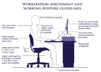 Ask The Physio Good Posture Practices In The Office Part